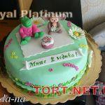 Торт Крокодил Гена и Чебурашка_2