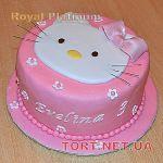 Торт Хелло Китти_16