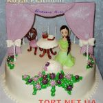 Торт с человечком_20